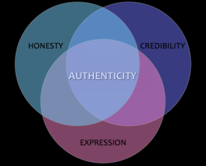 authenticity-png